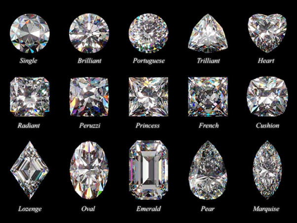 A chart on types of precious rock cuts